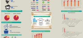 [Infographic] EITI Reconciliation Report 2014