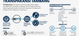 EITI Drivers of Mine Transparency
