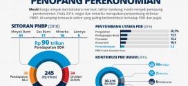 Economy Mine Industry