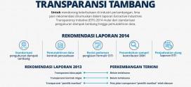 EITI Report 2014, 5 Steps to Realize Mine Transparency
