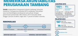 EITI Report – Checking Mine Accountability