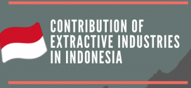 (Infographic) Contribution of Extractive Industries for Economy